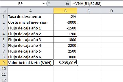 Función VNA en Excel