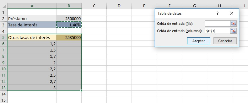Tabla de datos de Excel