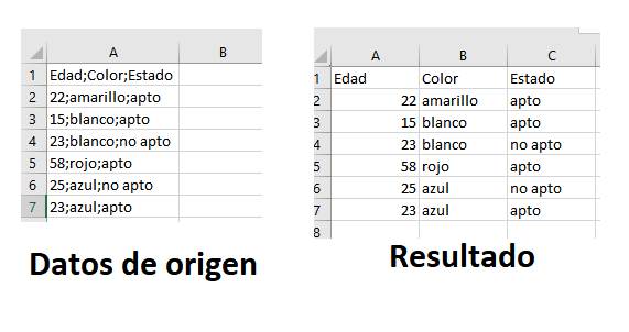 Dividir celdas de Excel