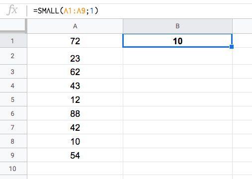 Cómo usar la Función K.ESIMO.MENOR en Excel